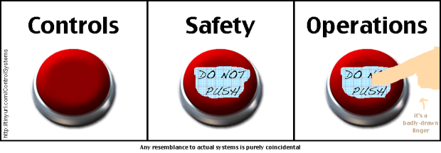 Controls, Safety, Operations
