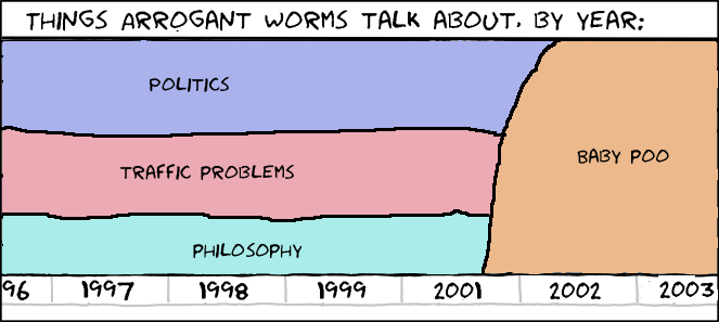 xkcd | Creative Output